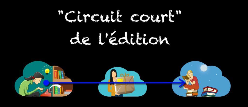 circuit court de l'édition